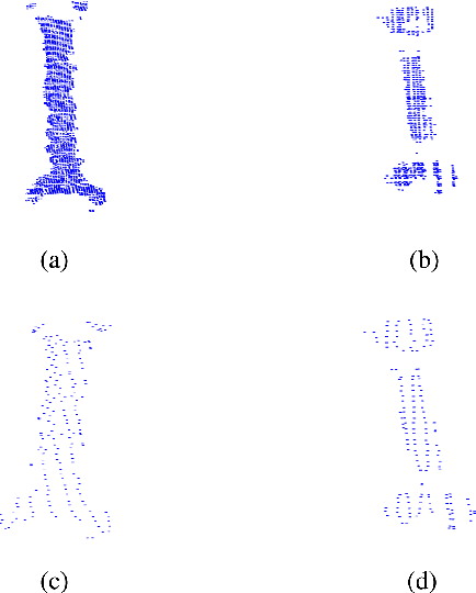 Figure 3 for A Transfer Learning Approach to Cross-Modal Object Recognition: From Visual Observation to Robotic Haptic Exploration