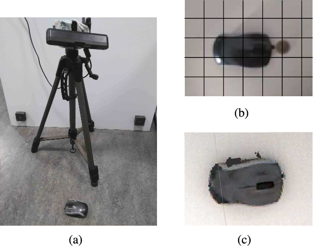 Figure 4 for A Transfer Learning Approach to Cross-Modal Object Recognition: From Visual Observation to Robotic Haptic Exploration