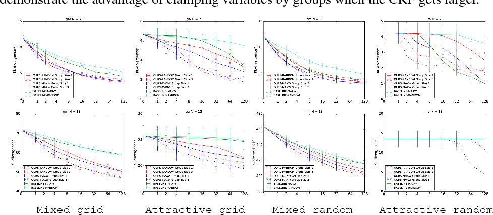 Figure 3 for Multi-Modal Mean-Fields via Cardinality-Based Clamping