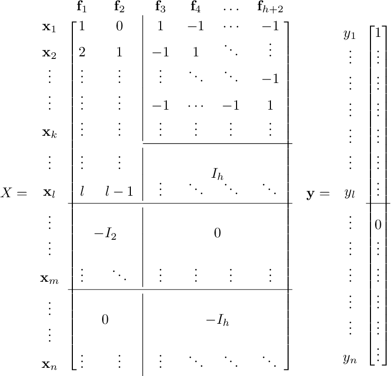 Figure 4 for Explaining Landscape Connectivity of Low-cost Solutions for Multilayer Nets
