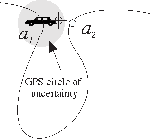 Figure 1. A GPS point intended to snap to a1 may snap to a2 instead