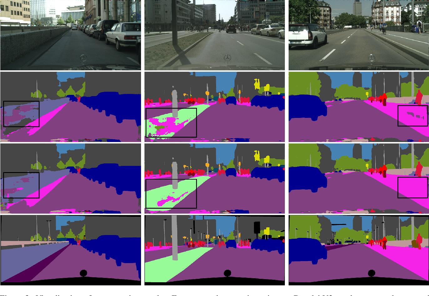 Figure 4 for Value of Temporal Dynamics Information in Driving Scene Segmentation