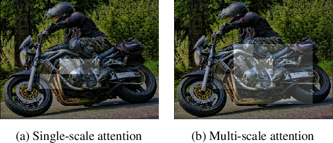 Figure 1 for Dual Attention on Pyramid Feature Maps for Image Captioning