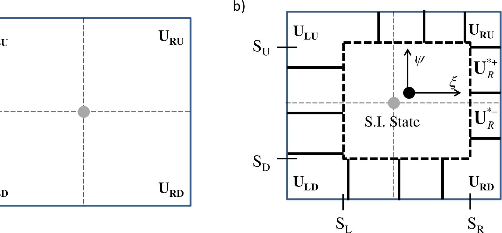 A subluminal relativistic magnetohydrodynamics scheme with