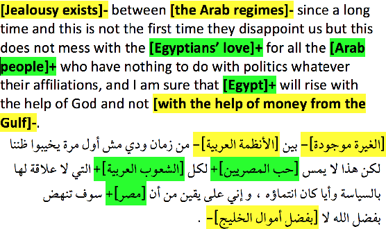 Figure 1 for SMARTies: Sentiment Models for Arabic Target Entities