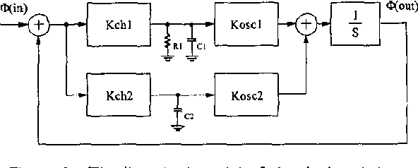 A 9 16gbs Clock And Data Recovery Circuit With Three State Phase