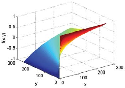 Figure 3 for A Fast and Accurate Unconstrained Face Detector