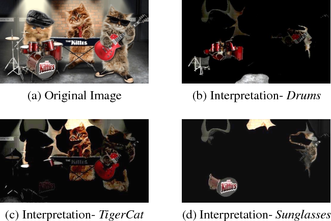 Figure 4 for Identifying Best Interventions through Online Importance Sampling
