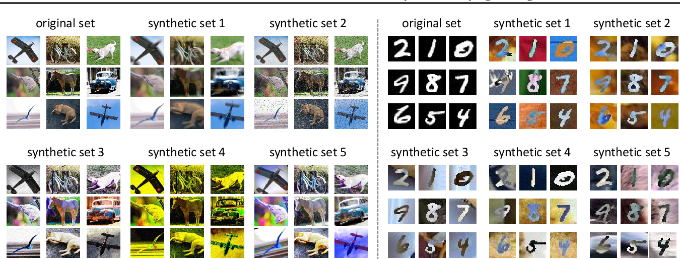 Figure 3 for What Does Rotation Prediction Tell Us about Classifier Accuracy under Varying Testing Environments?