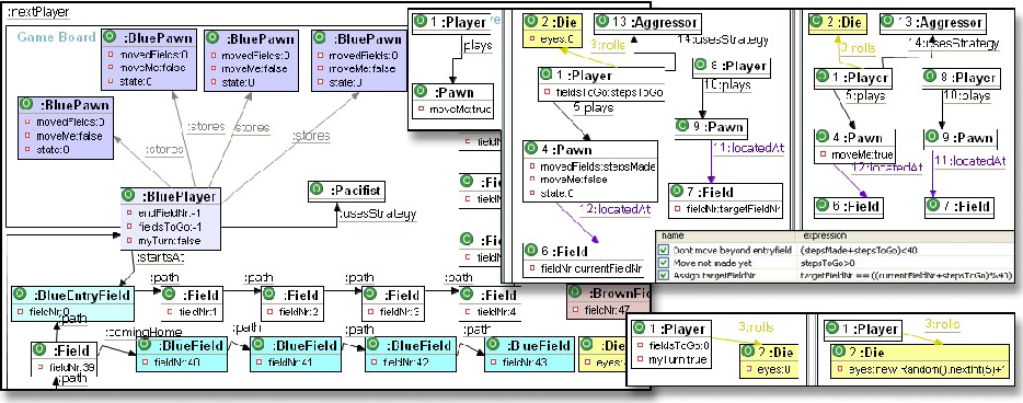 Ludo: A Case Study for Graph Transformation Tools - Semantic Scholar