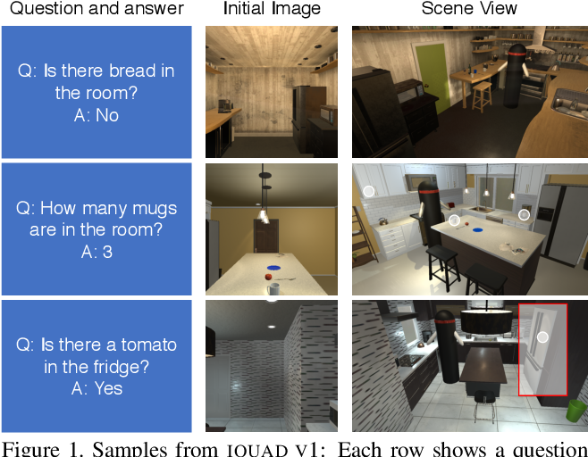 Figure 1 for IQA: Visual Question Answering in Interactive Environments