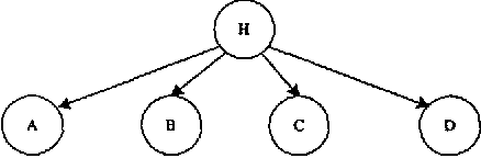 Figure 2 for Graphical Models and Exponential Families