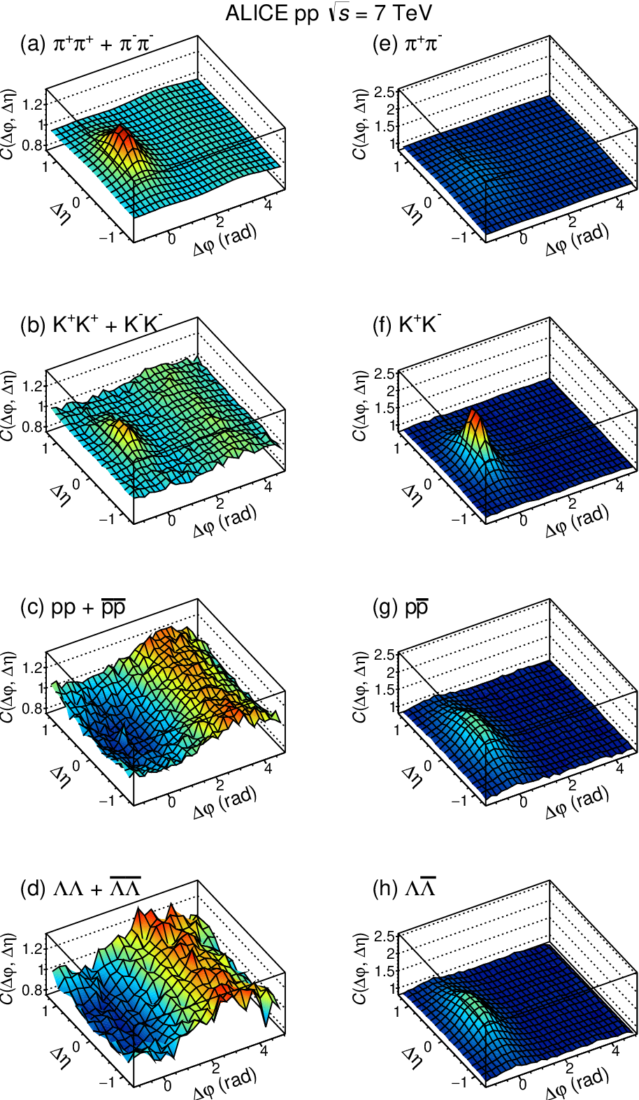 Insight into particle production mechanisms via angular correlations