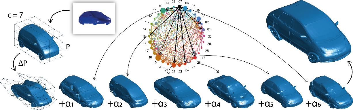 Figure 2 for Image2Mesh: A Learning Framework for Single Image 3D Reconstruction