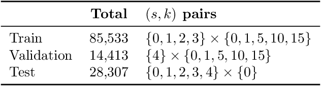 Figure 4 for Parameterizing Branch-and-Bound Search Trees to Learn Branching Policies