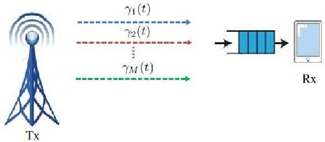 Figure 1 for Power Control for Wireless VBR Video Streaming: From Optimization to Reinforcement Learning
