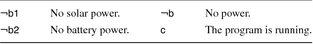 Figure 1 for A Labelling Framework for Probabilistic Argumentation