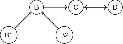 Figure 2 for A Labelling Framework for Probabilistic Argumentation