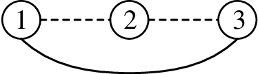 Figure 2 for Cooperative Path Integral Control for Stochastic Multi-Agent Systems