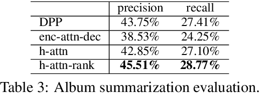 Figure 4 for Hierarchically-Attentive RNN for Album Summarization and Storytelling