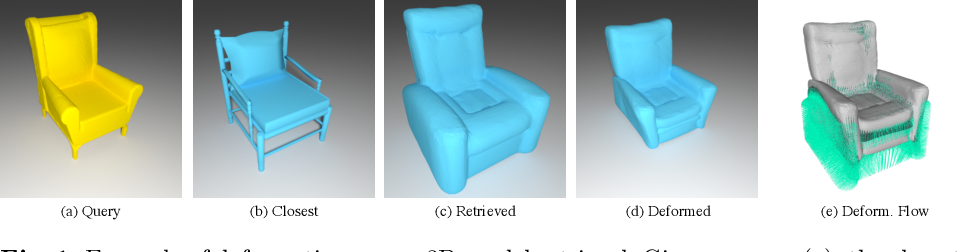 Figure 1 for Deformation-Aware 3D Model Embedding and Retrieval