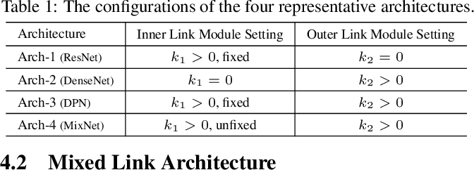 Figure 2 for Mixed Link Networks