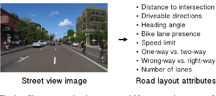 Figure 1 for Learning from Maps: Visual Common Sense for Autonomous Driving