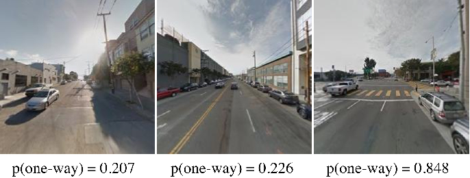 Figure 2 for Learning from Maps: Visual Common Sense for Autonomous Driving