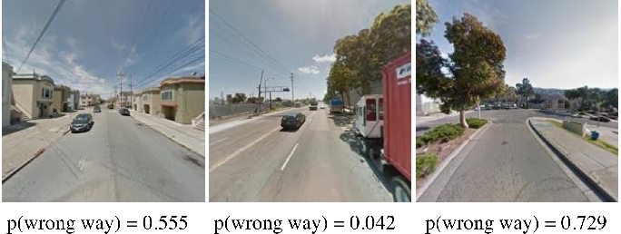 Figure 3 for Learning from Maps: Visual Common Sense for Autonomous Driving
