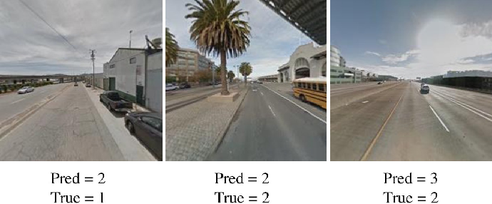Figure 4 for Learning from Maps: Visual Common Sense for Autonomous Driving