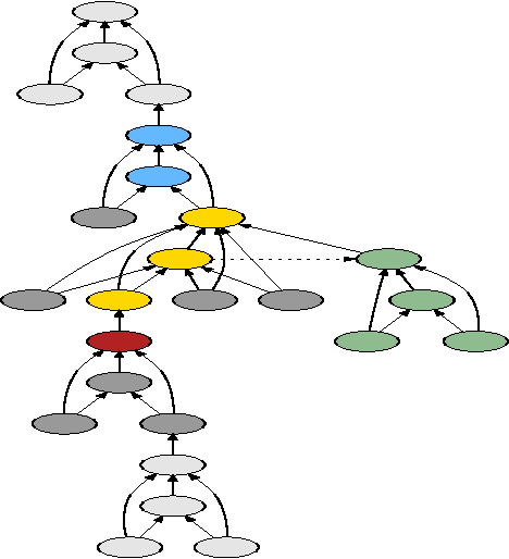 Figure 4 for Venture: a higher-order probabilistic programming platform with programmable inference