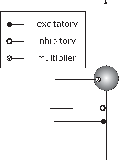 Figure 1 for Kalman-filtering using local interactions