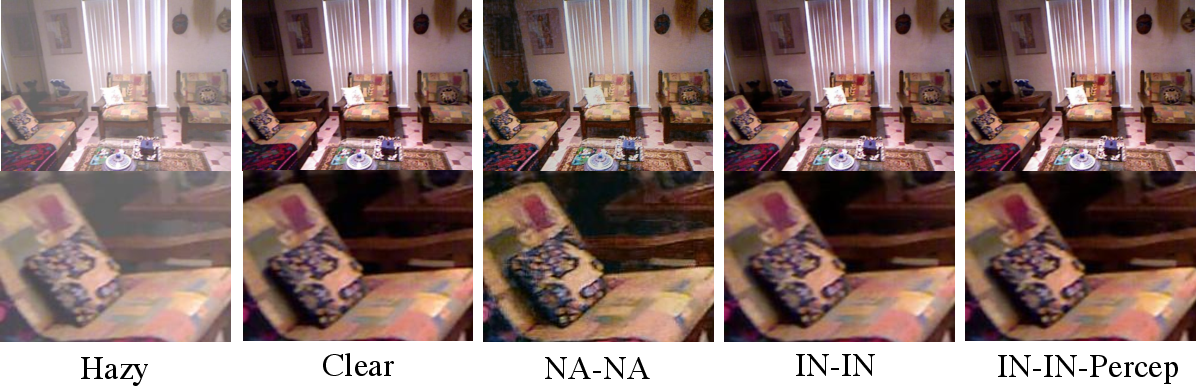 Figure 4 for The Effectiveness of Instance Normalization: a Strong Baseline for Single Image Dehazing