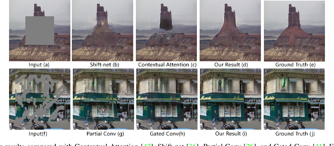 Figure 1 for Coherent Semantic Attention for Image Inpainting