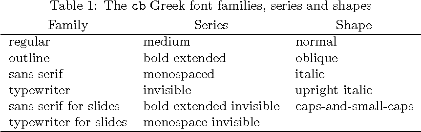 PDF] Greek fonts and the greek option of the babel package