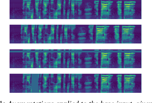Figure 1 for SpecAugment: A Simple Data Augmentation Method for Automatic Speech Recognition