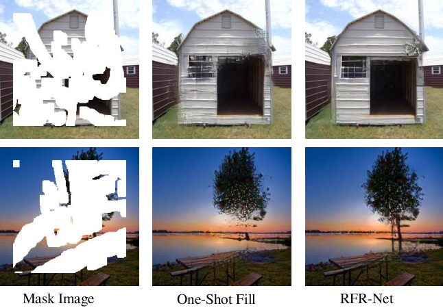 Figure 2 for Recurrent Feature Reasoning for Image Inpainting