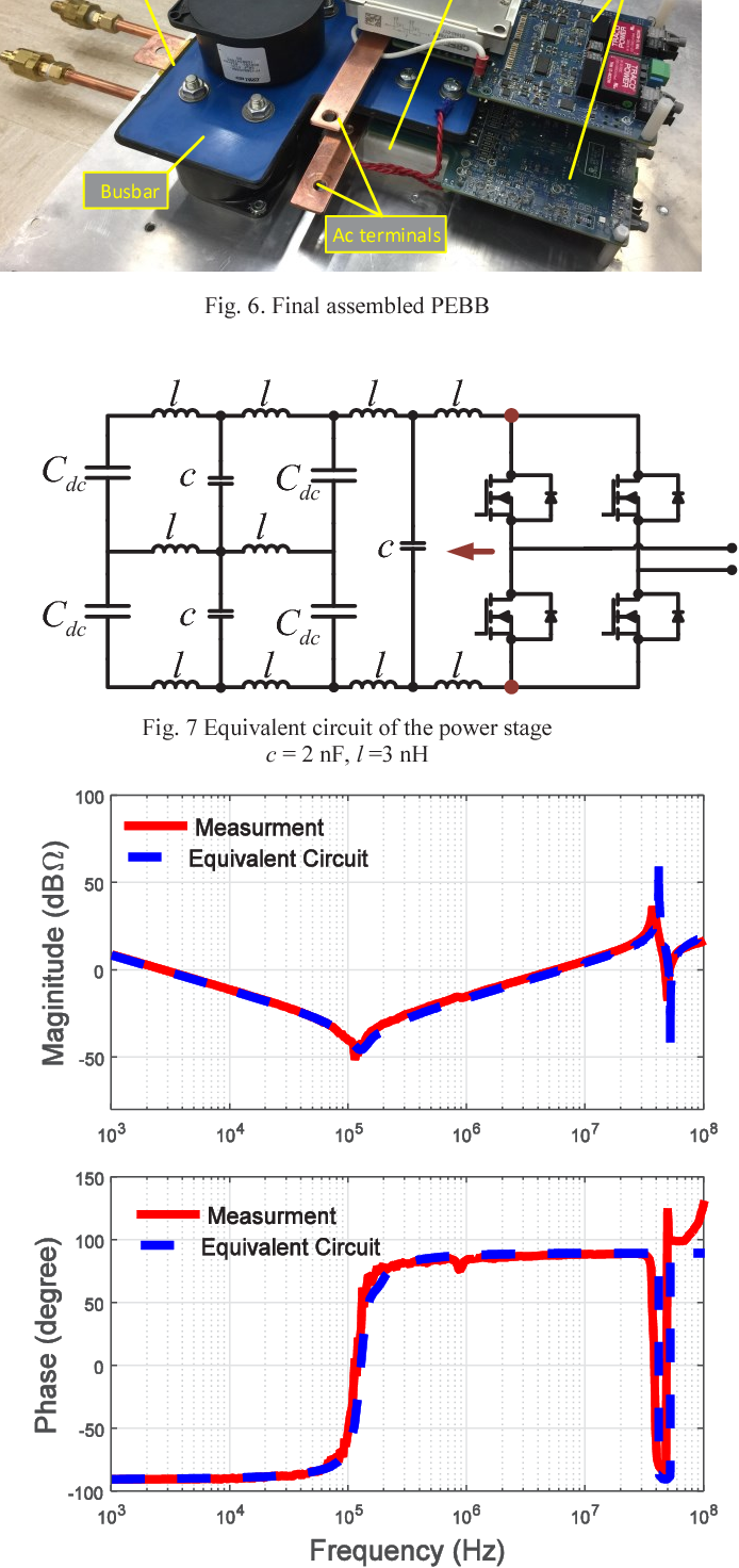 Figure 7 From Busbar Design For Sic Based H Bridge Pebb Using 17 Kv Circuit Equivalent Of The Power Stage C 2 Nf L