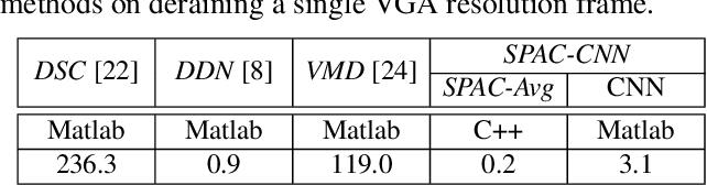 Cnn Matlab Code Github