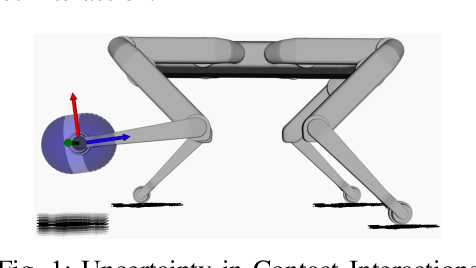 Figure 1 for Impedance Optimization for Uncertain Contact Interactions Through Risk Sensitive Optimal Control