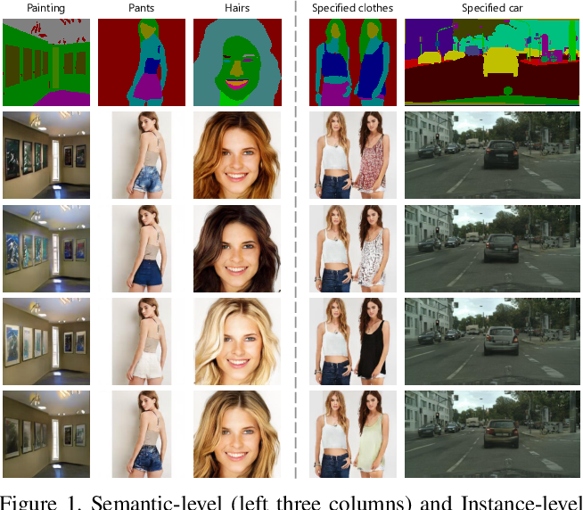 Figure 1 for Diverse Semantic Image Synthesis via Probability Distribution Modeling