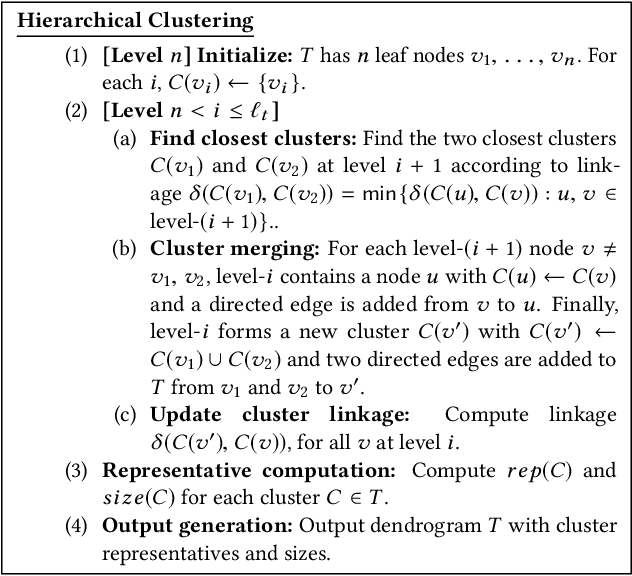 Figure 1 for Privacy-Preserving Hierarchical Clustering: Formal Security and Efficient Approximation