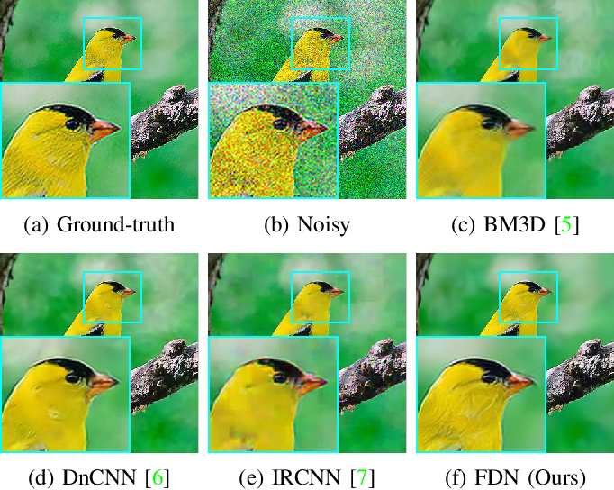 Figure 1 for Disentangling Noise from Images: A Flow-Based Image Denoising Neural Network