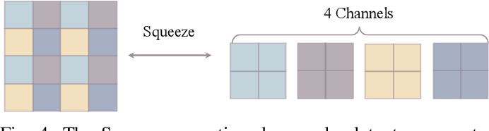 Figure 4 for Disentangling Noise from Images: A Flow-Based Image Denoising Neural Network