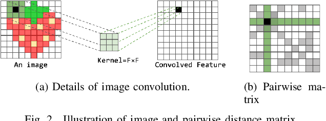 Figure 4 for Deep Multi-attribute Graph Representation Learning on Protein Structures