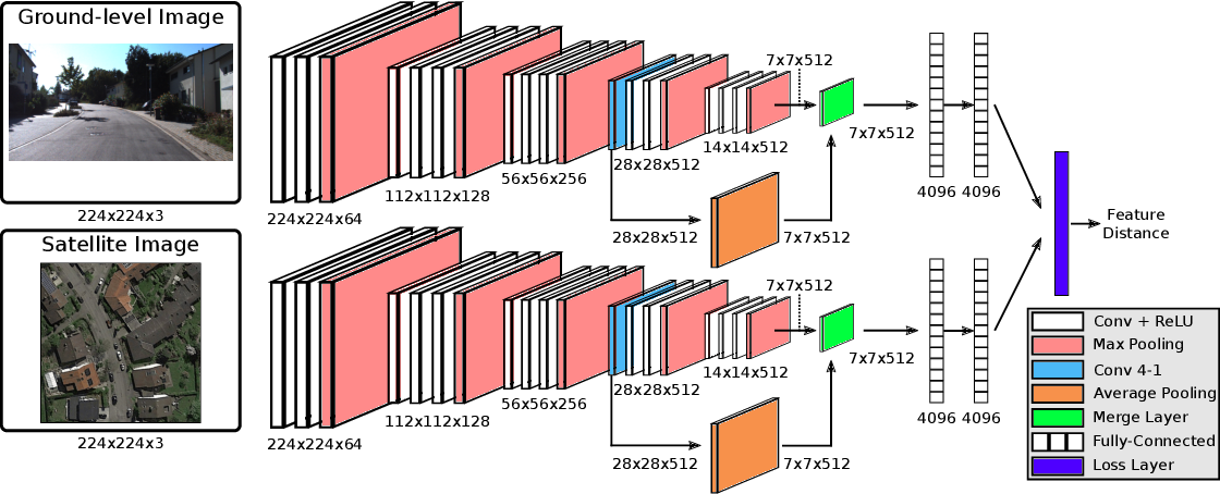 Figure 4 for Satellite Image-based Localization via Learned Embeddings