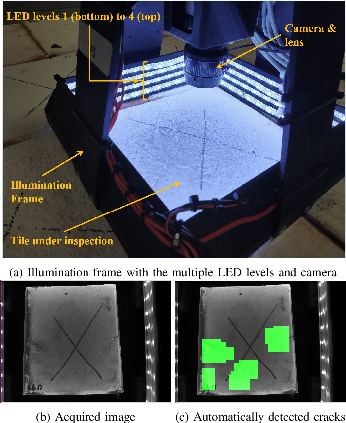 Figure 1 for A Versatile Crack Inspection Portable System based on Classifier Ensemble and Controlled Illumination