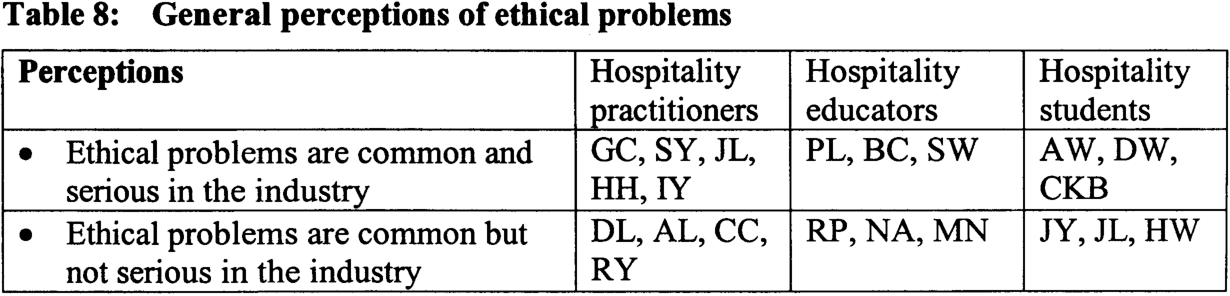 PDF] Developing an ethics curriculum for the Hong Kong