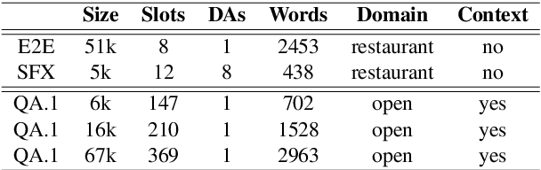 Figure 3 for Natural Language Generation at Scale: A Case Study for Open Domain Question Answering