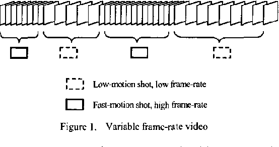 Variable frame rate - Semantic Scholar